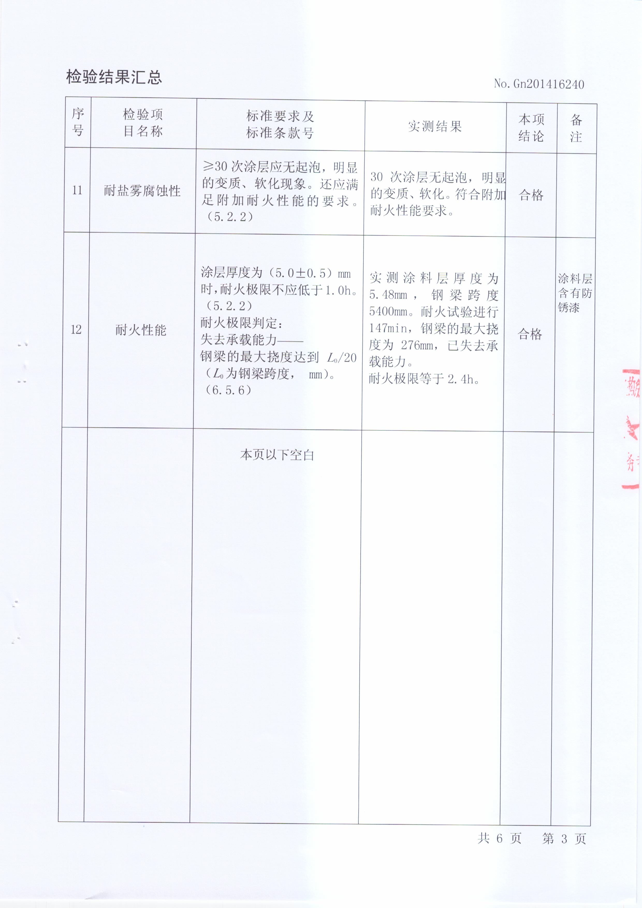 WB(YXLB-2)检验报告